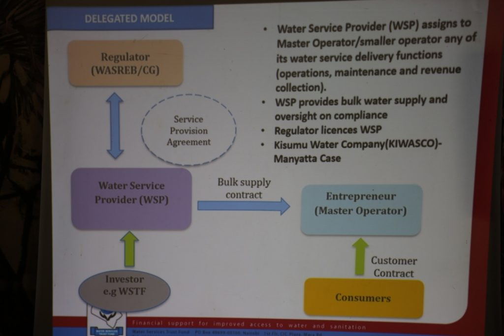 Which Water Service Delivery Model Is Best For Your Region Kenya