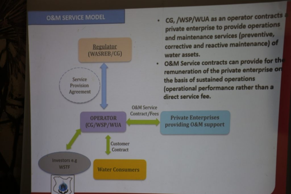 Operations and Maintenance (O&M) Service Contract